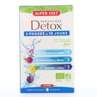 Protocole Détox Bio