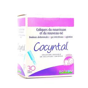 Cocyntal Coliques Abdominales